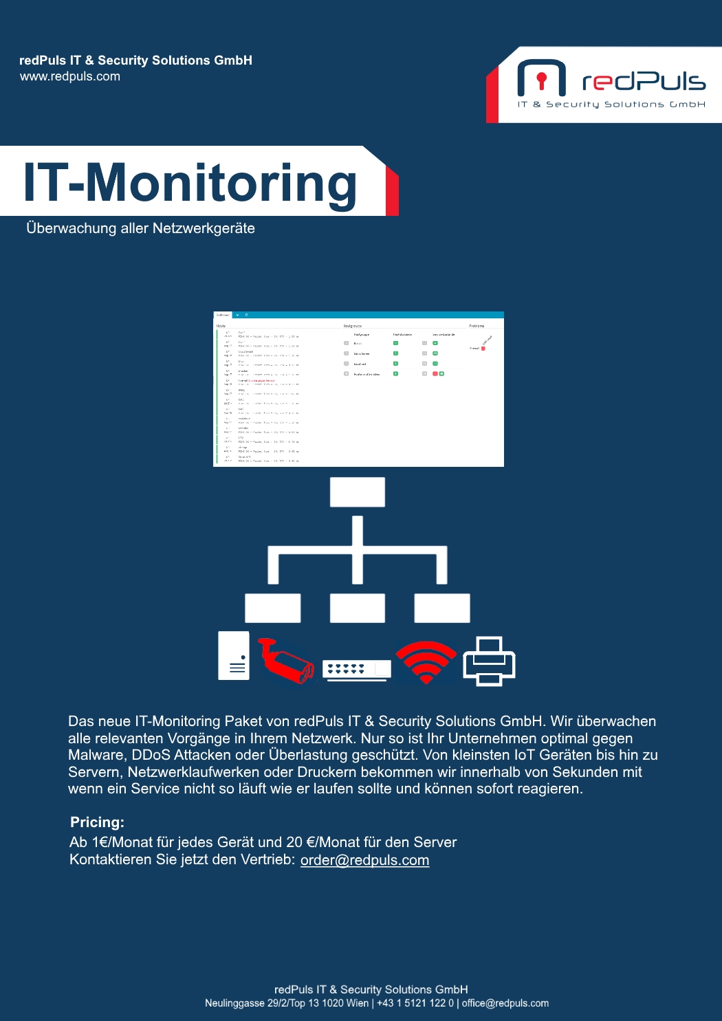 Network_Monitoring